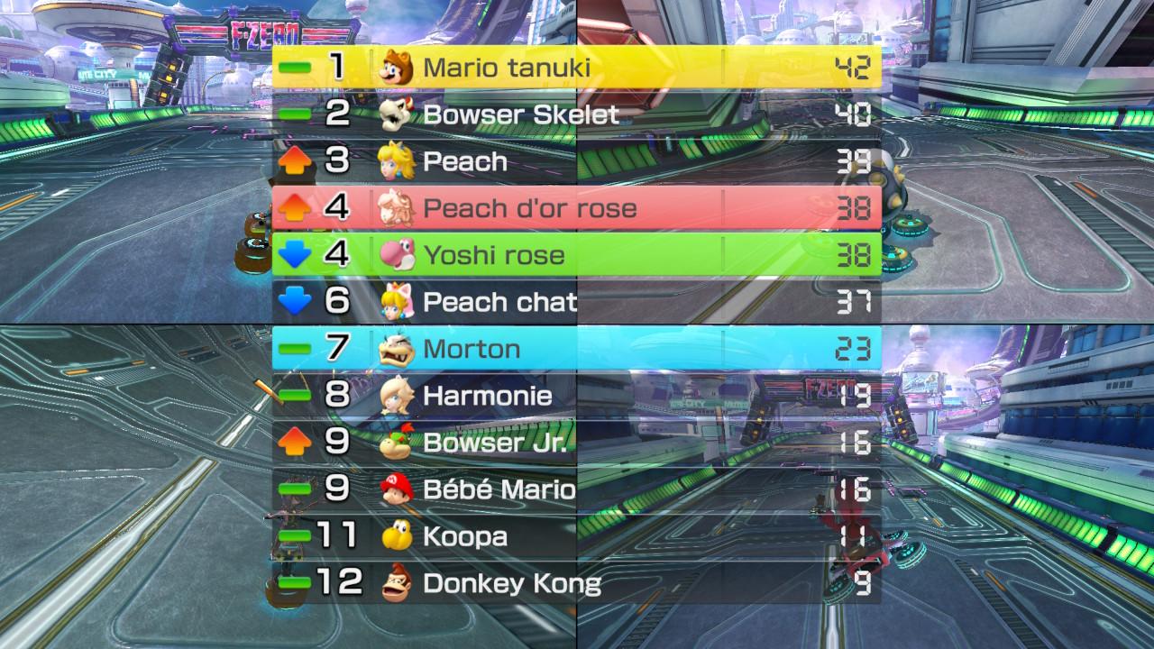 Classament Mario Kart 8
