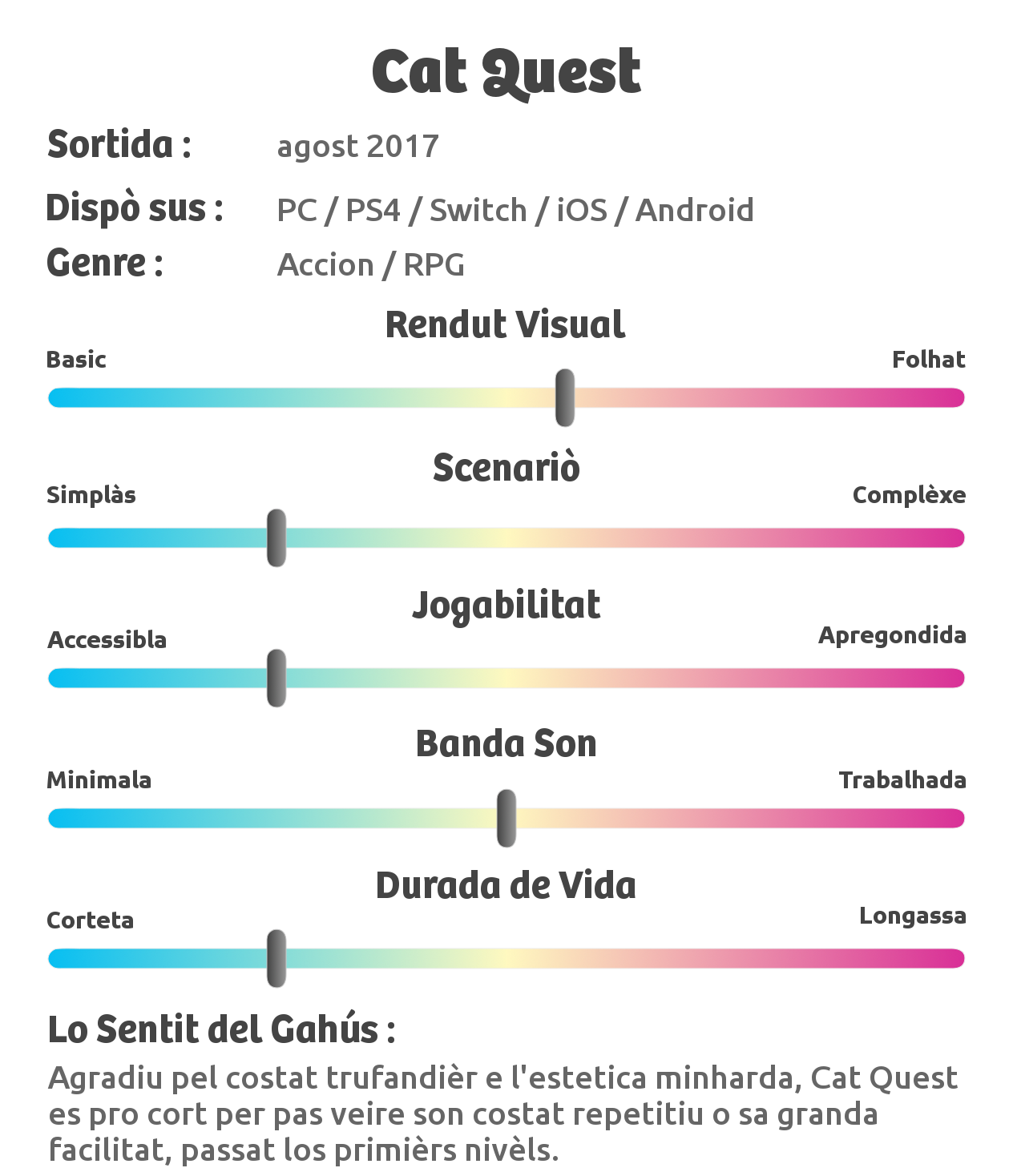 Evaluacion Cat Quest