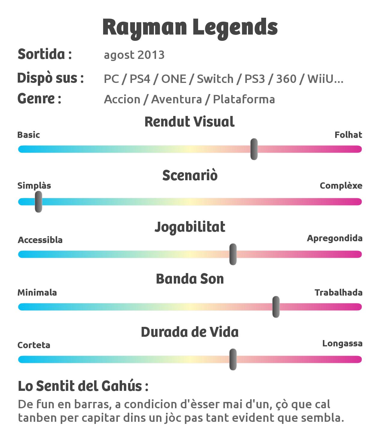 Evaluacion Rayman Legends