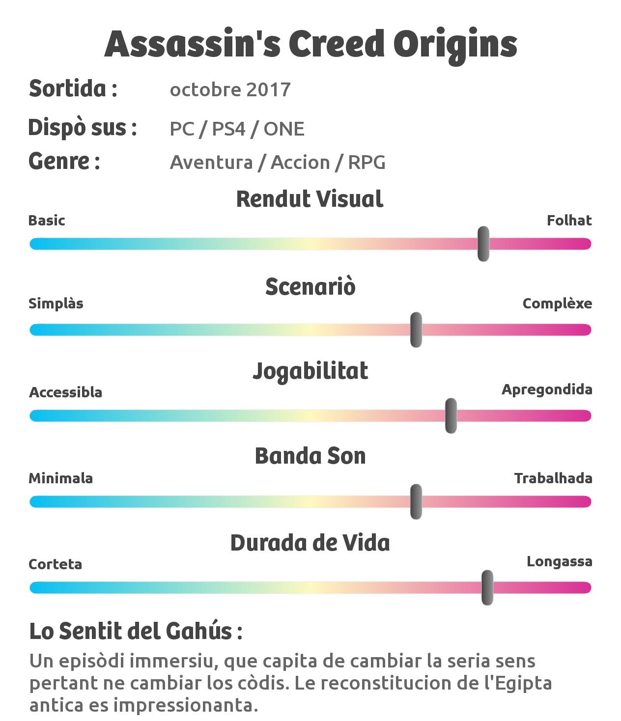Evaluacion Assassin's Creed Origins