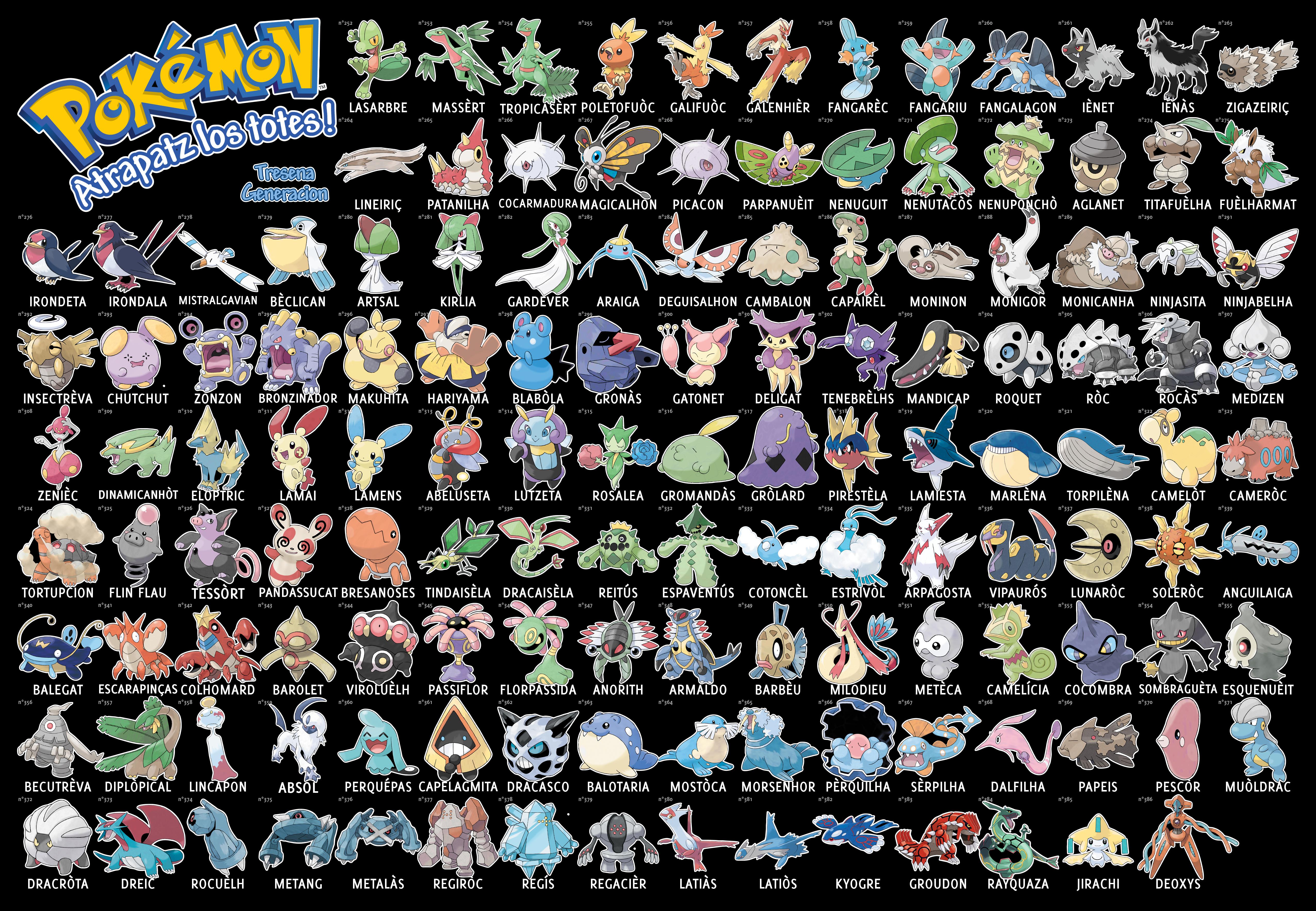 Pokemon Oc 3na Generacion - Liceans